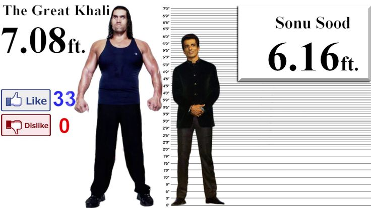 Best Ways To Grow Taller Naturally