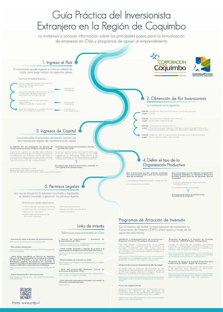 Guía Práctica del Inversionista Extranjero en la Región de Coquimbo