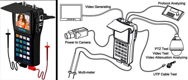 Multi-function CCTV Tester