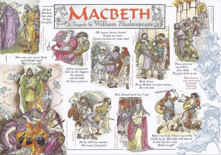 Reynard: William Shakespeare - MacBeth