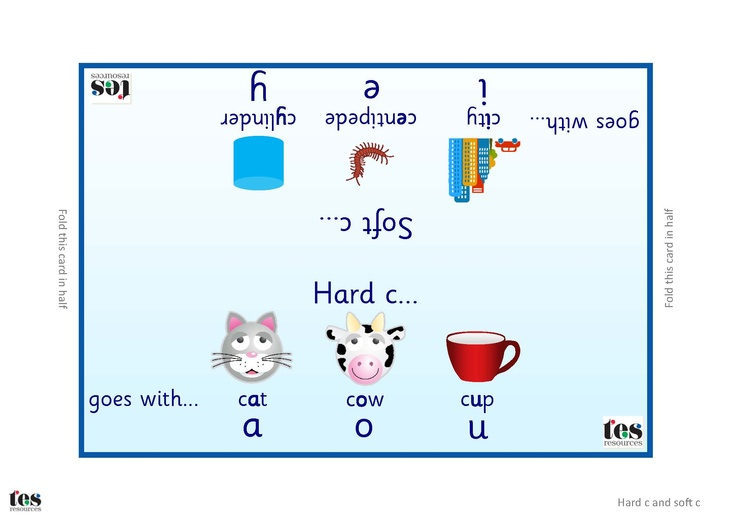 Simple foldovers showing spelling hints for hard and soft c sounds. Version 1 has supporting illustrations while version 2 is text only for older learners.