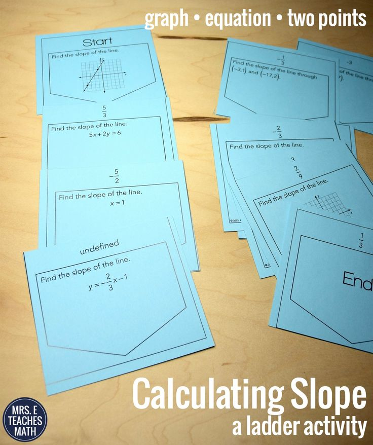 Calculating Slope Ladder Activity - finding slope from a graph, and equation, and form two points - for Pre-Algebra or Algebra 1