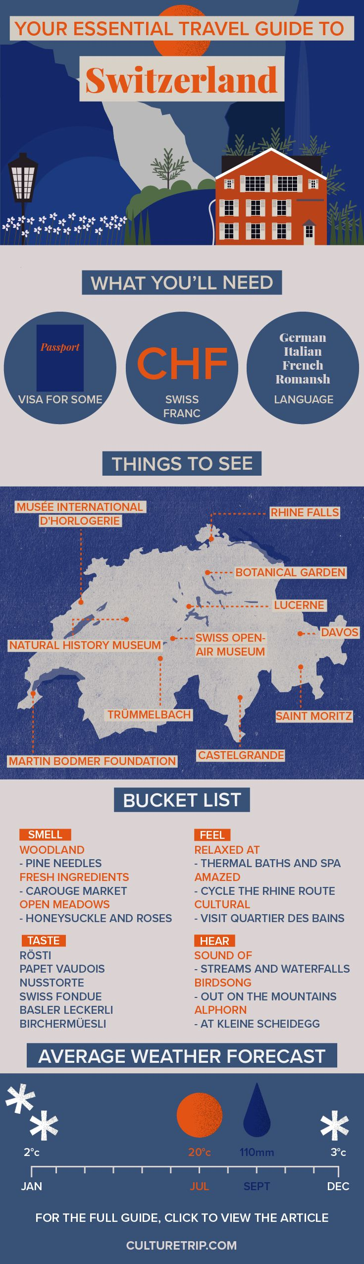 Your Essential Travel Guide to Switzerland Infographic
