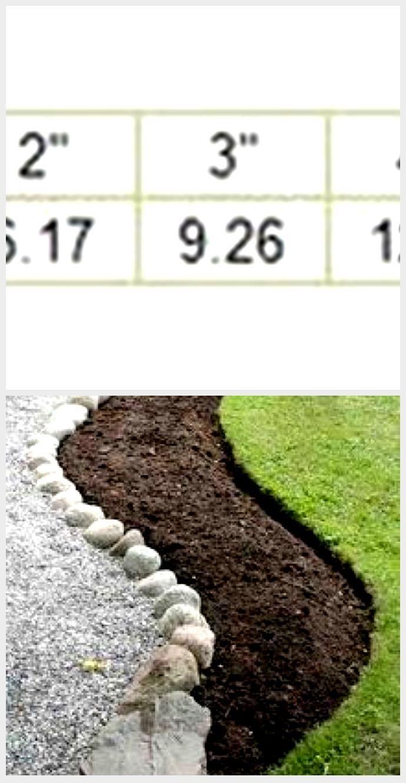 How To Calculate Cubic Yards Mulch Per Square Feet Decorationideas Livingroomde Calcul
