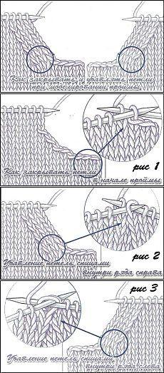 Вязание рукава спицами. Как закрывать и убавлять петли при моделировании проймы.