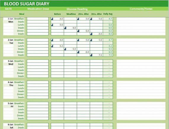 Blood Sugar Diary Excel Template, Glucose Levels Tracker Spreadsheet