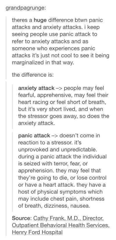 Anxiety vs. Panic attacks More