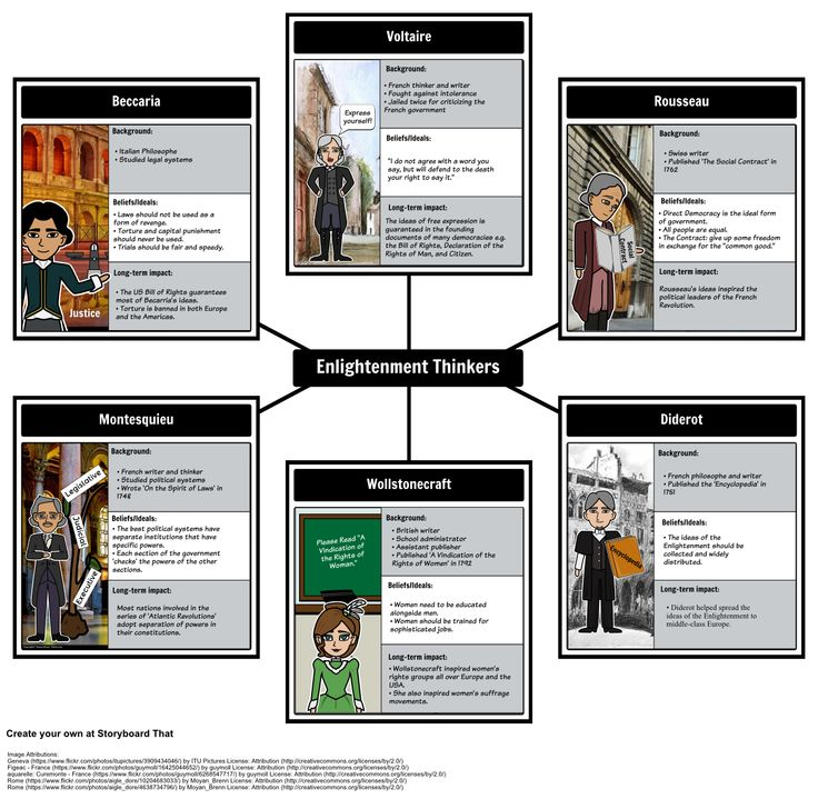 the main features of the scientific revolution Skip to main content home history  who are we religion and the scientific revolution: copernicus,  based on religion and its association with the scientific .