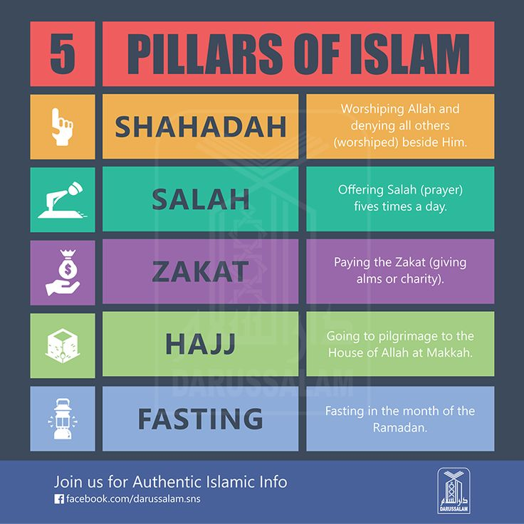 a look at the five pillars of islam The five pillars of islam are the structure of the muslim life they include: testimony of faith, prayer, giving zakat, fasting during the month of ramadan, and.