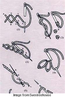 Basic Embroidery Stitches | Primer: Basic embroidery stitches · Needlework News | CraftGossip.com