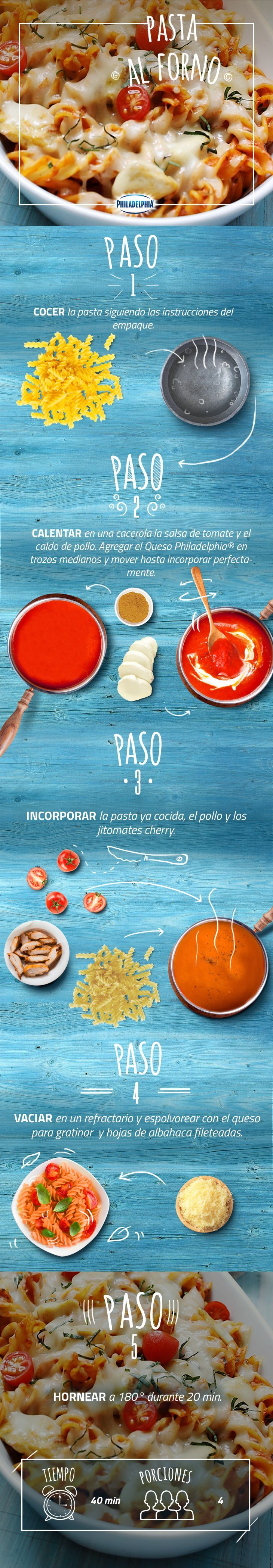29 best Maiz images on Pinterest | Mexican cuisine, Cooking food and ...