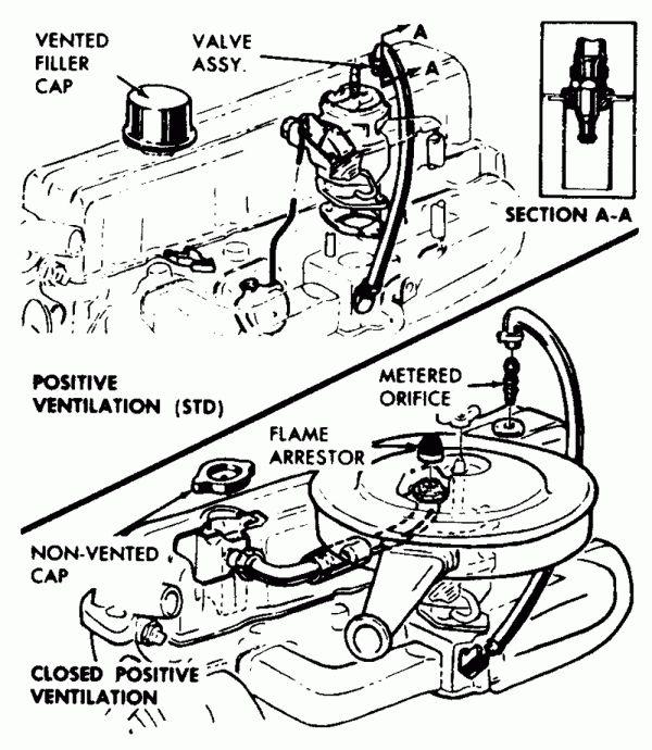 [DIAGRAM] 96 S10 Vacuum Line Diagram