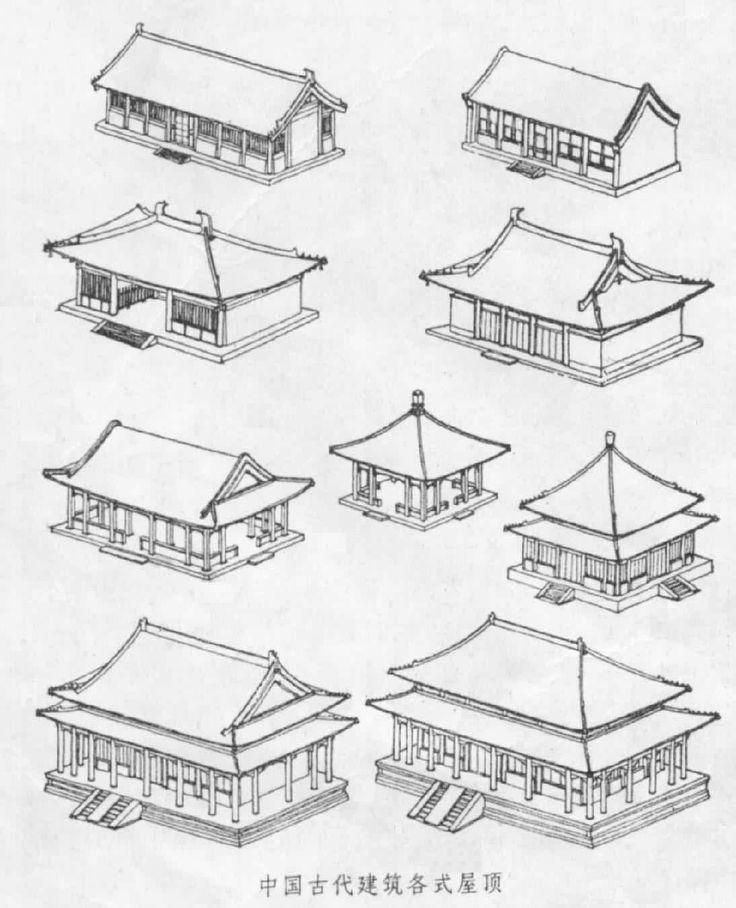 中国古代建筑各式屋顶