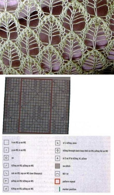 The Knitted Cast-On Method Creates A Loose Edge That Is