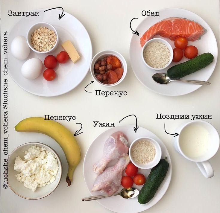 Завтраки обеды и ужины для похудения