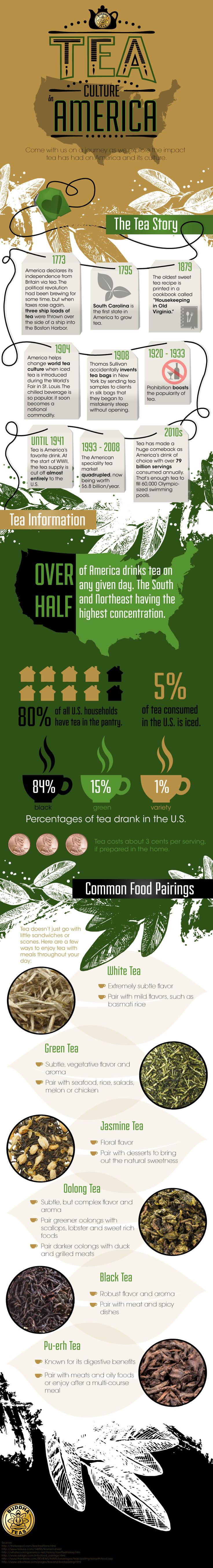 I'm a tea drinker. I drink a lot of coffee too, but you can find decent coffee just about anywhere. Tea, on the other hand, is a little harder to find. Love this infographic about tea culture in America. Plus, I heard green tea can help you kick caffeine...