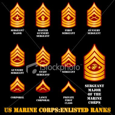 Marine Corp Ranks, after of years of living in a military town I have finally learned these. Lol