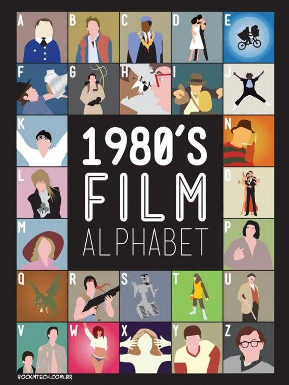 Alfabeto com filmes dos anos 80.