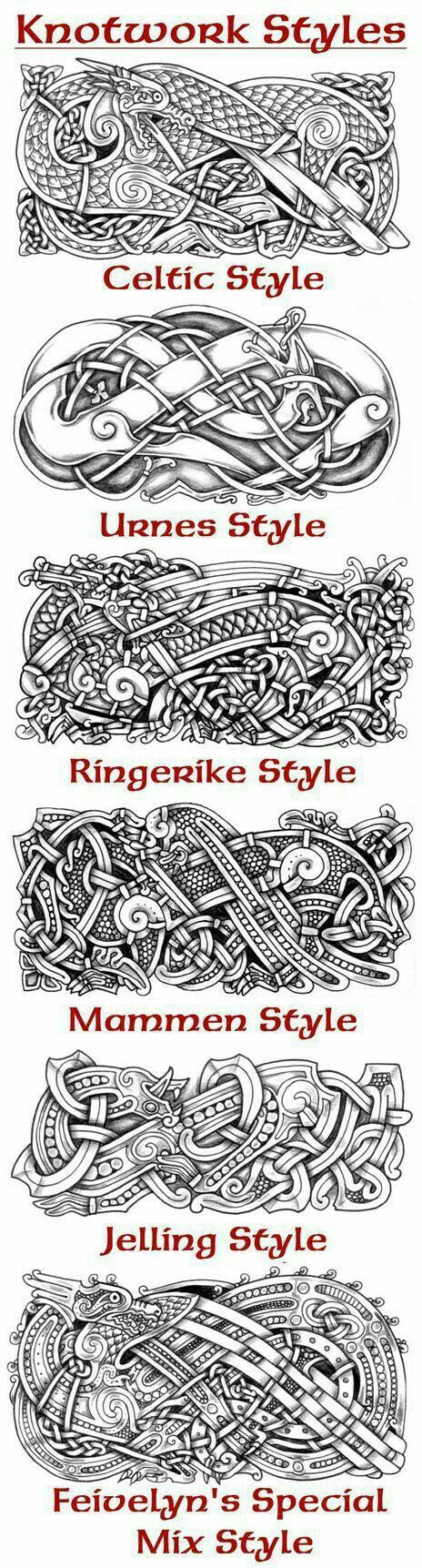 Carving pattern