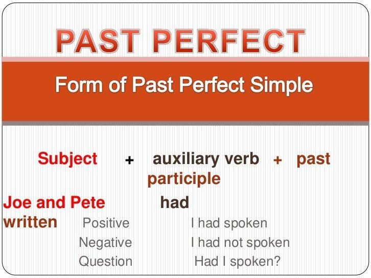 Pin By Teja Htc On Bengkelharga English Grammar Learn English