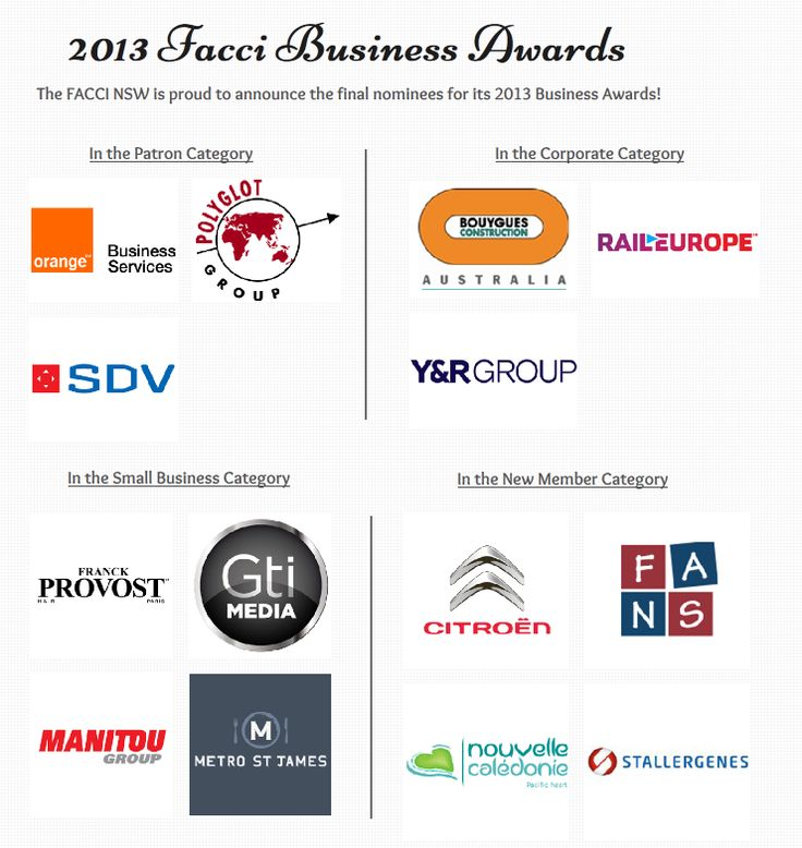 FACCI Business Awards 2013, finalists