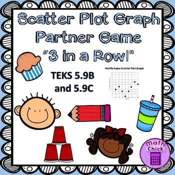 Practice your knowledge of Scatter Plots by using this partner game! This game is amazing and is so easy to put into a station or to have students complete during whole group or enrichment! The game comes with 6 different scatter plot graphs and 6 questions for
