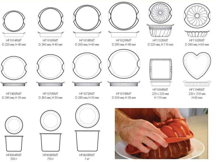 Формы для кекса пирога