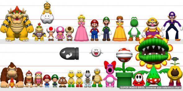 Amazing site for Mario ideas-   Super Mario Bros Party Ideas & Freebies