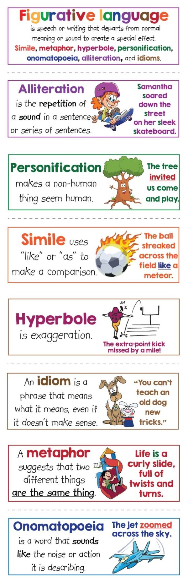 Figurative language anchor charts/posters/cards. alliteration • hyperbole • idioms • metaphors personification • onomatopoeia • similes by shopportunity