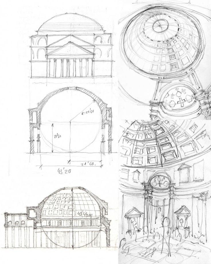 Pantheon Roma. Pprol