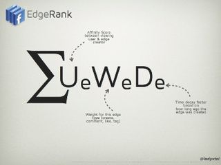 Edgerank Ability: Facebook Announces Updates for Marketers, Previews New Newsfeed Feature