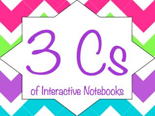 i is a number: The 3 Cs of Interactive Notebooks and a Rubric for grading INBs