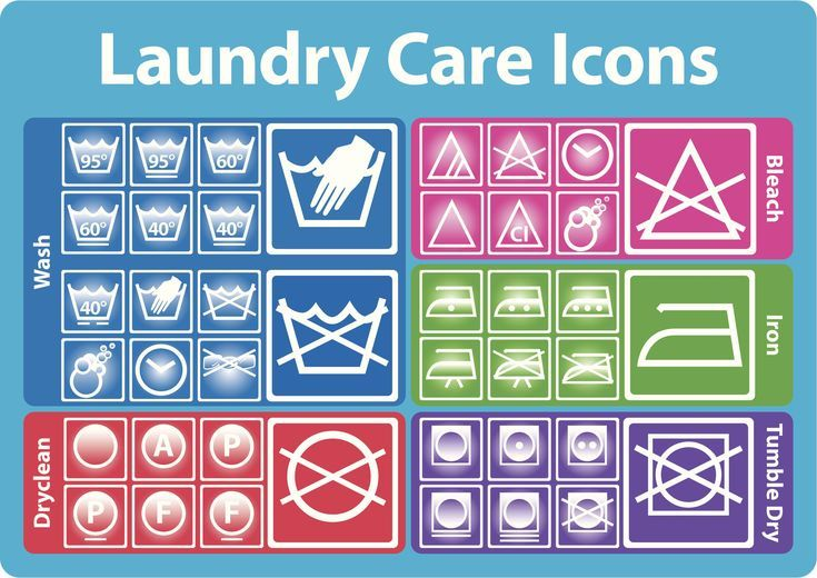 Can You Decipher Care Symbols On Clothes Labels?