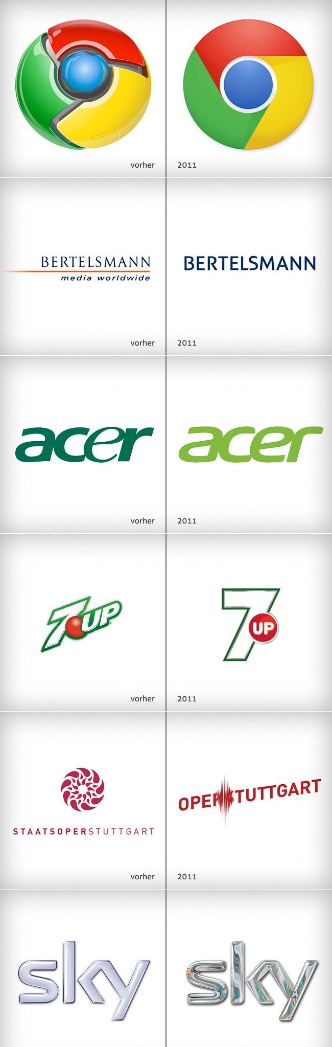 grafiker.de - Die Logo-Redesigns 2011