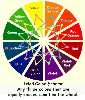 Artists and design experts know that triad colors work together in harmony.   Los artistas y expertos en diseño saben que los colores de la tríada trabajan juntos en armonía.