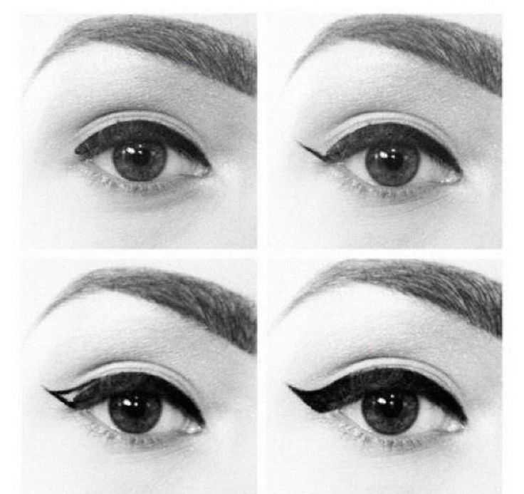 The Ever Coveted Winged Eyeliner in 4 easy steps- Pinup Girl Style