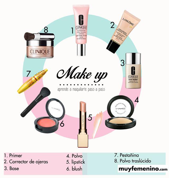 make up paso a paso