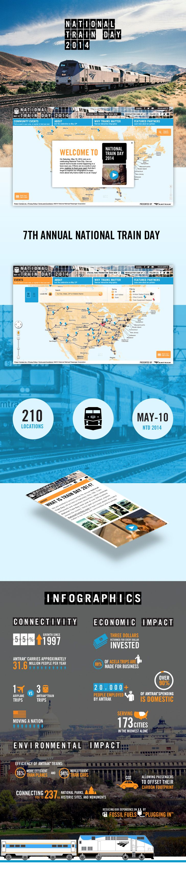 National Train Day 2014 #Event_websites #Event_Locator