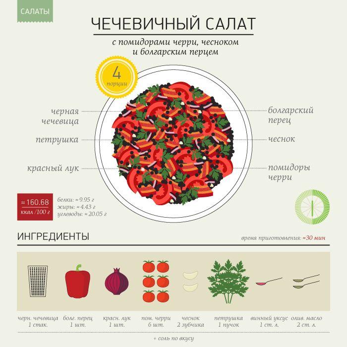 рецепты в картинках - Чечевичный салат