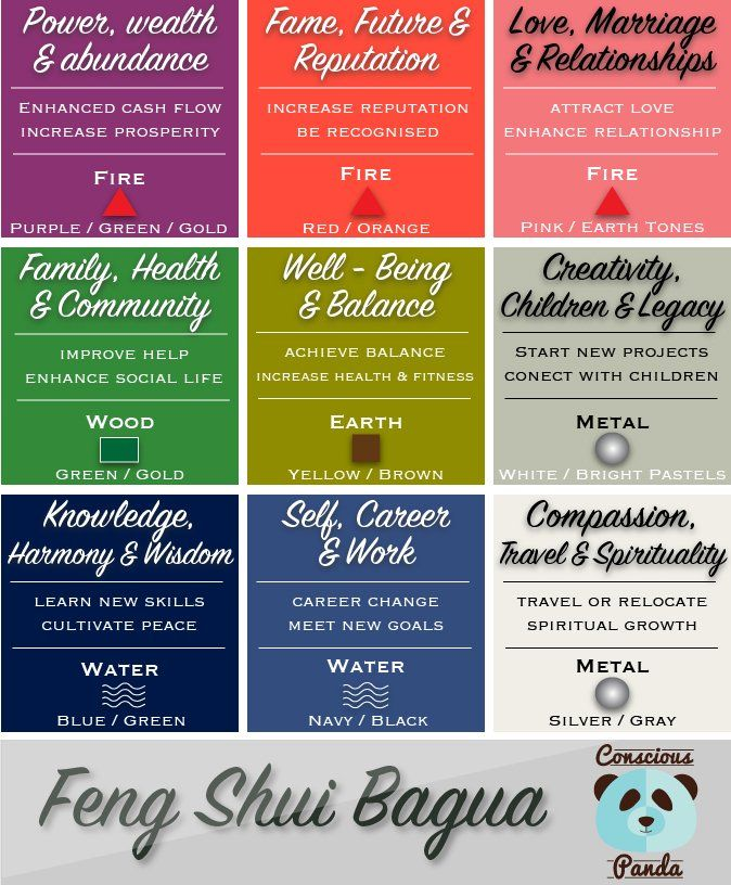 447 best Feng Shui images on Pinterest | Feng shui, Indoor plants and DIY