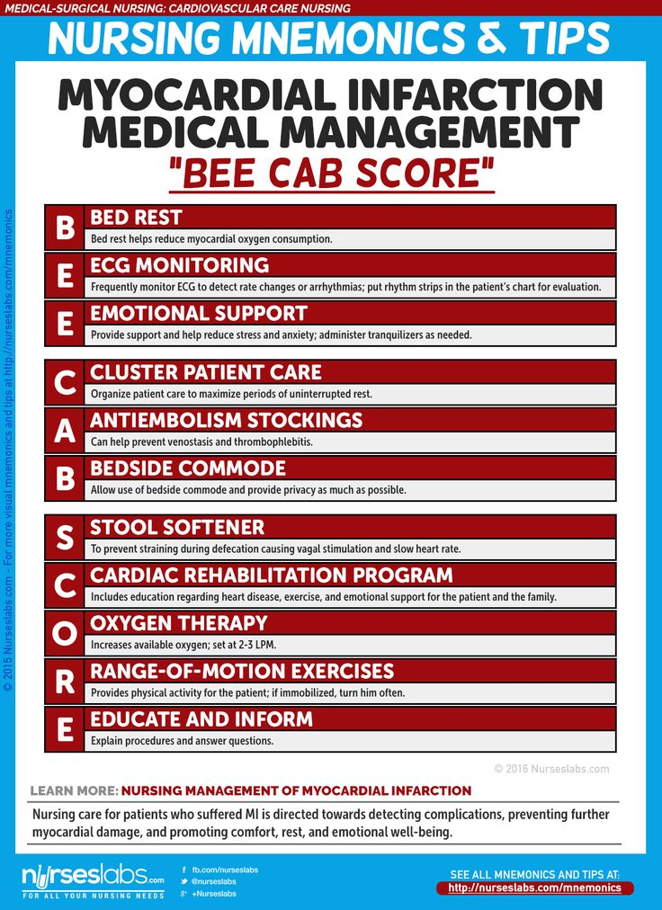 "Myocardial Infarction Nursing Management: ""BEE CAB SCORE""   Cardiovascular Care Nursing Mnemonics and Tips: http://nurseslabs.com/cardiovascular-care-nursing-mnemonics-tips/"