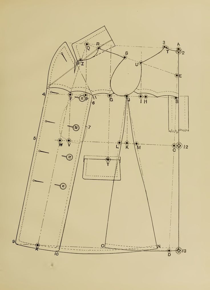 What We Did When The Power Went Out (Sewing In Walden): The coaching coat (with sleeve) (1897)