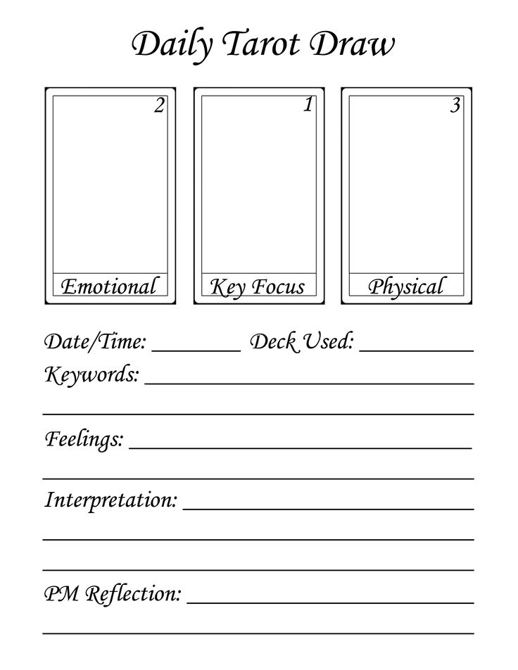 Ask Andi: tarot journal page - download/print