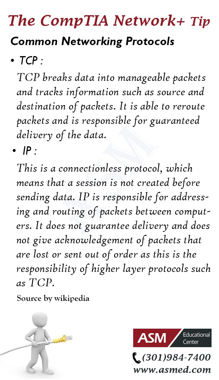 CompTIA Network+ Training / Tip - Common Networking Protocols. For more information to get certified for Microsoft, CompTIA A+, Network+, Security+ and Cisco CCNA, CCNP   Please visit : http://www.asmed.com/information-technology-it/