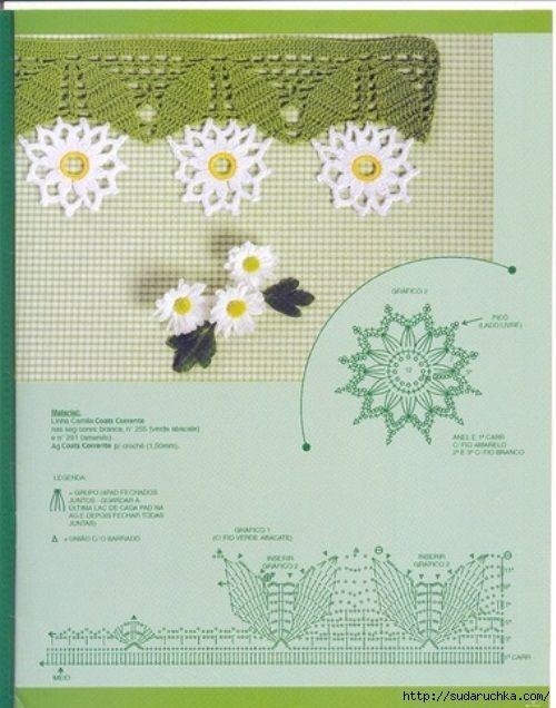 crochet edging  @Af's 18/3/13 yu.2 (500x636, 206Kb)