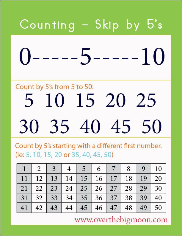 Skip Counting Printables for Preschool and young school aged kids. Skip Counting by 2's, 5's and 10's.