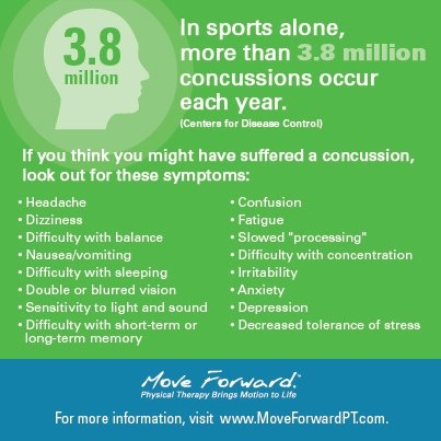 concussions traumatic brain injury and football College football and traumatic brain injury will chronic traumatic encephalopathy make college football go away posted may 05, 2014  how many concussions does it take to cause cte.