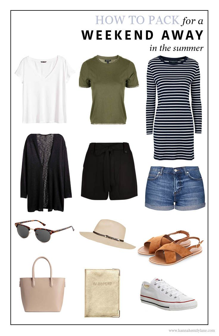 What to pack for a weekend away - Summer version | www.hannahemilylane.com | @hannahemilylane