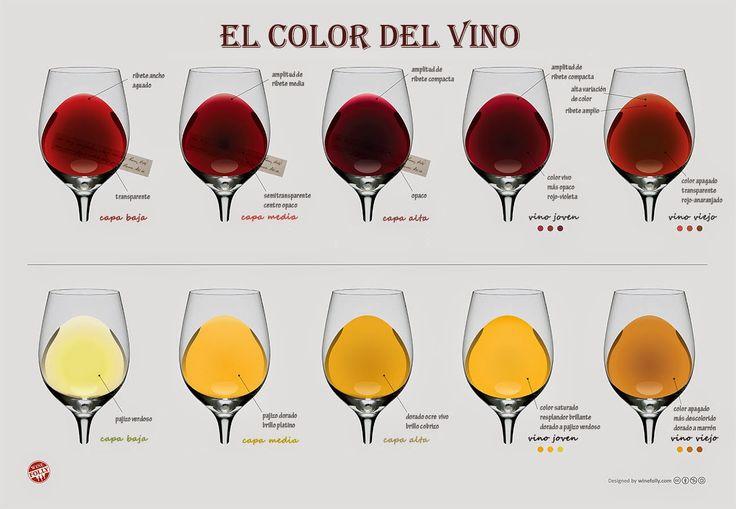 Distribuciones Jaime Gratacós : ¿Qué significado tiene los colores del vino tinto?