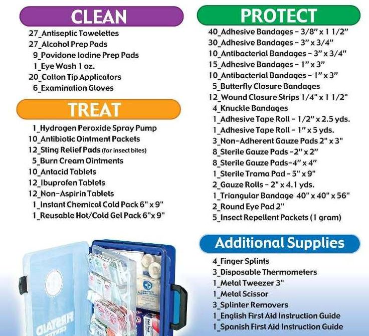 first aid kit contents list - Google Search